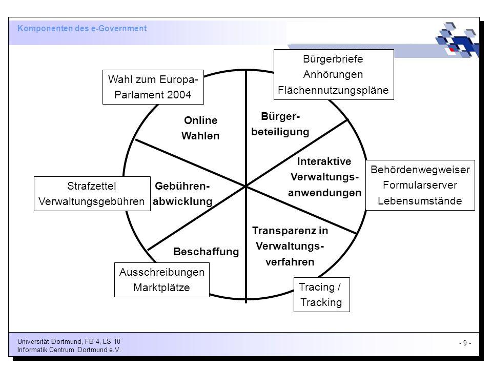 - 9 - Universität Dortmund, FB 4, LS 10 Informatik Centrum Dortmund e.V.