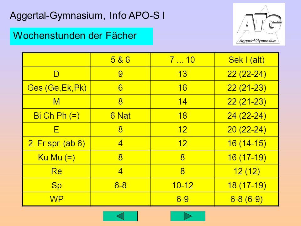 Aggertal-Gymnasium, Info APO-S I Wochenstunden der Fächer 5 & 67...