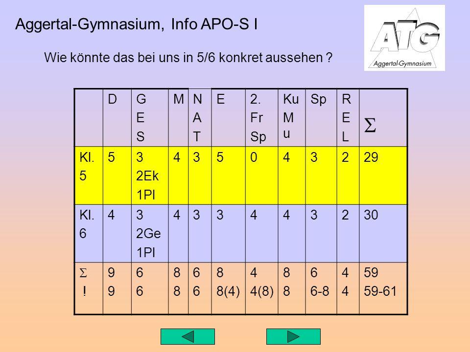 Aggertal-Gymnasium, Info APO-S I Wie könnte das bei uns in 5/6 konkret aussehen .