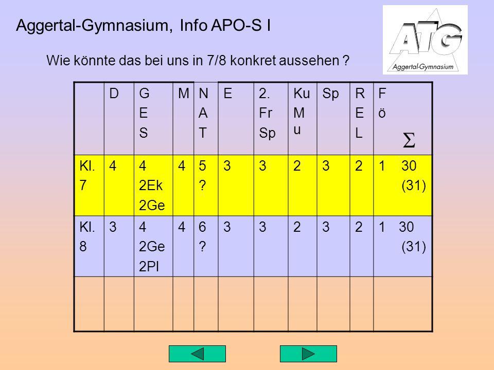 Aggertal-Gymnasium, Info APO-S I Wie könnte das bei uns in 7/8 konkret aussehen .