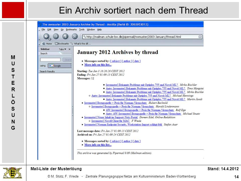 © M. Stütz, F. Wrede - Zentrale Planungsgruppe Netze am Kultusministerium Baden-Württemberg MUSTERLÖSUNGMUSTERLÖSUNG Stand: 14.4.2012 14 Mail-Liste de