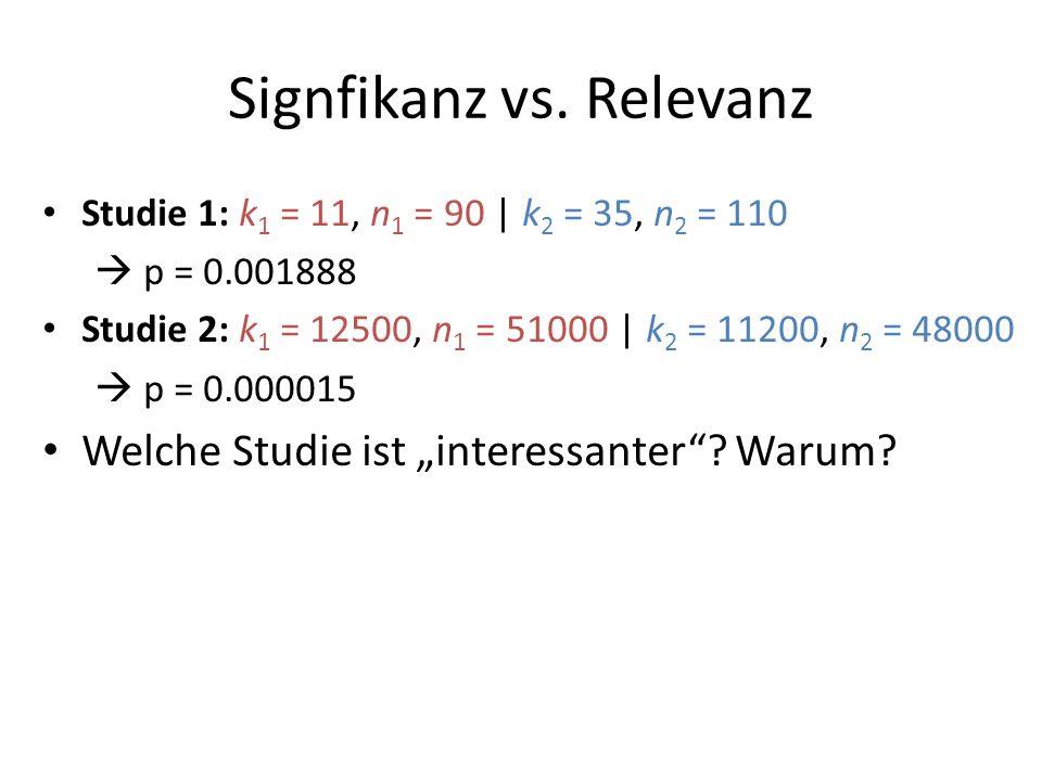 Signfikanz vs. Relevanz Studie 1: k 1 = 11, n 1 = 90 | k 2 = 35, n 2 = 110 p = 0.001888 Studie 2: k 1 = 12500, n 1 = 51000 | k 2 = 11200, n 2 = 48000