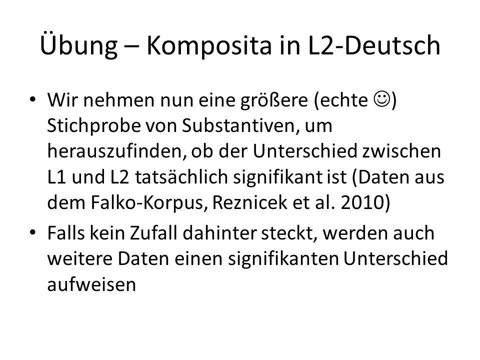 Übung – Komposita in L2-Deutsch Wir nehmen nun eine größere (echte ) Stichprobe von Substantiven, um herauszufinden, ob der Unterschied zwischen L1 un