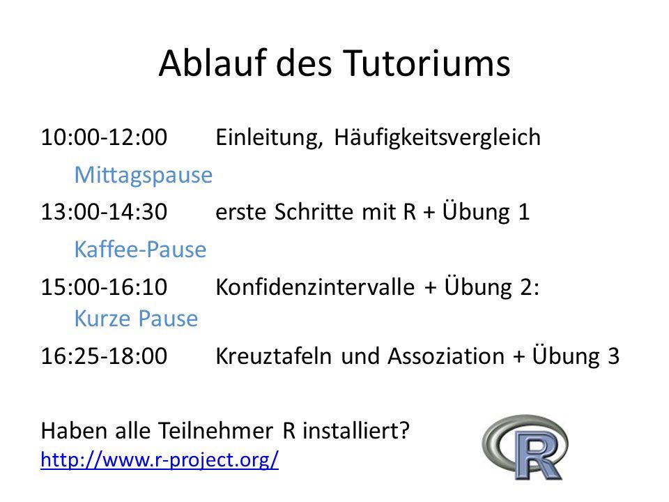 Ablauf des Tutoriums 10:00-12:00 Einleitung, Häufigkeitsvergleich Mittagspause 13:00-14:30 erste Schritte mit R + Übung 1 Kaffee-Pause 15:00-16:10 Kon