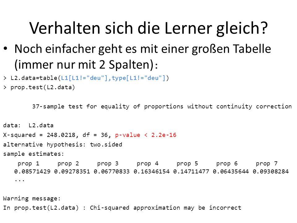 Verhalten sich die Lerner gleich? Noch einfacher geht es mit einer großen Tabelle (immer nur mit 2 Spalten) : > L2.data=table(L1[L1!=