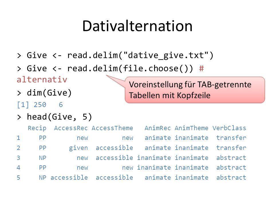 Dativalternation > Give <- read.delim(