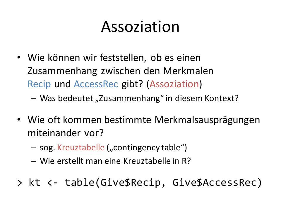 Assoziation Wie können wir feststellen, ob es einen Zusammenhang zwischen den Merkmalen Recip und AccessRec gibt? (Assoziation) – Was bedeutet Zusamme