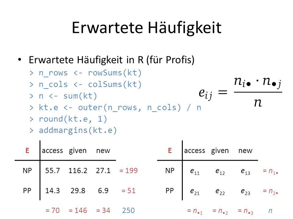 Erwartete Häufigkeit Erwartete Häufigkeit in R (für Profis) > n_rows <- rowSums(kt) > n_cols <- colSums(kt) > n <- sum(kt) > kt.e <- outer(n_rows, n_c