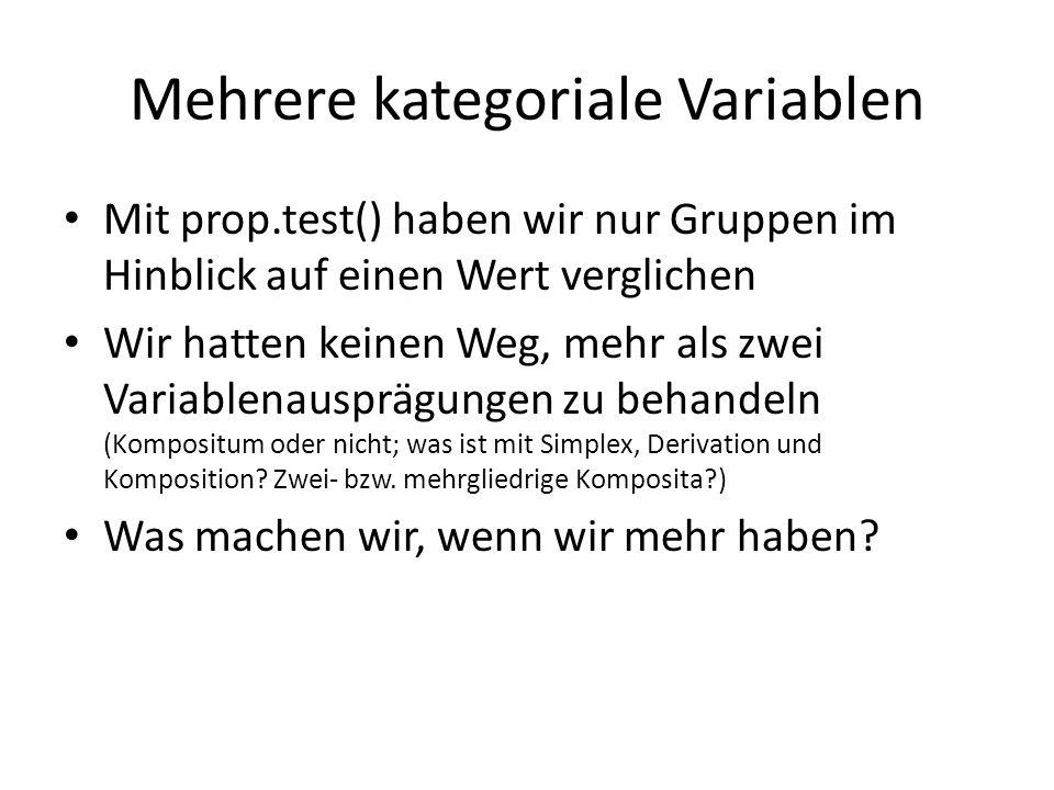 Mehrere kategoriale Variablen Mit prop.test() haben wir nur Gruppen im Hinblick auf einen Wert verglichen Wir hatten keinen Weg, mehr als zwei Variabl