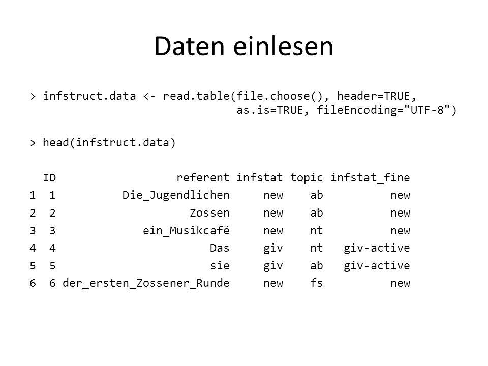 Daten einlesen > infstruct.data <- read.table(file.choose(), header=TRUE, as.is=TRUE, fileEncoding=