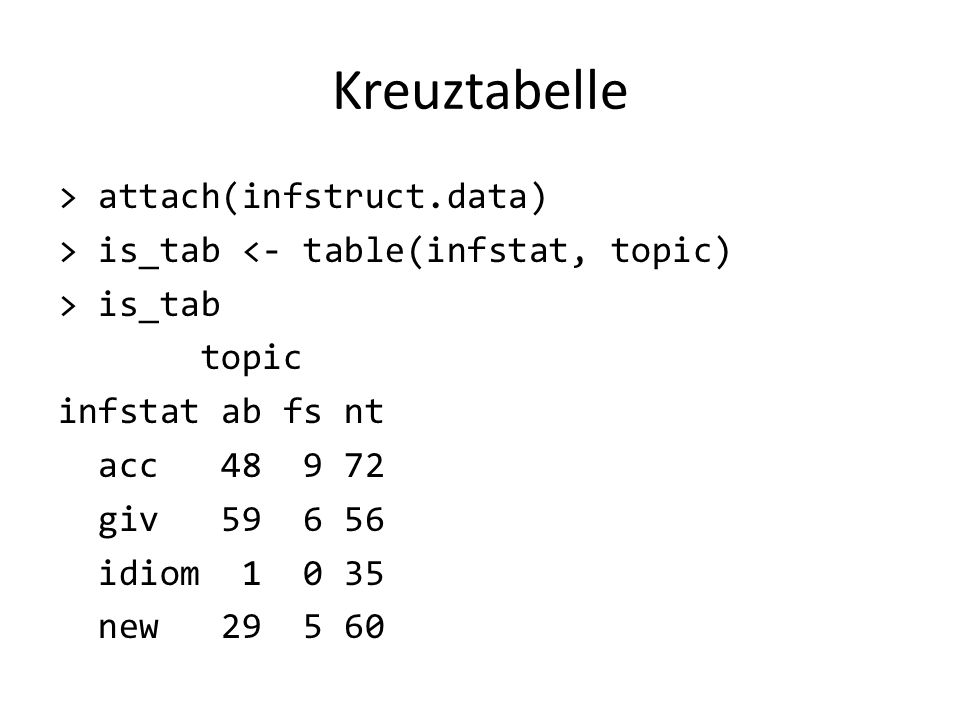 Kreuztabelle > attach(infstruct.data) > is_tab <- table(infstat, topic) > is_tab topic infstat ab fs nt acc 48 9 72 giv 59 6 56 idiom 1 0 35 new 29 5