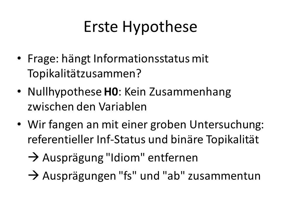 Erste Hypothese Frage: hängt Informationsstatus mit Topikalitätzusammen? Nullhypothese H0: Kein Zusammenhang zwischen den Variablen Wir fangen an mit