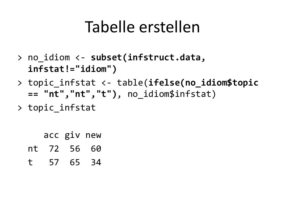 Tabelle erstellen > no_idiom <- subset(infstruct.data, infstat!=