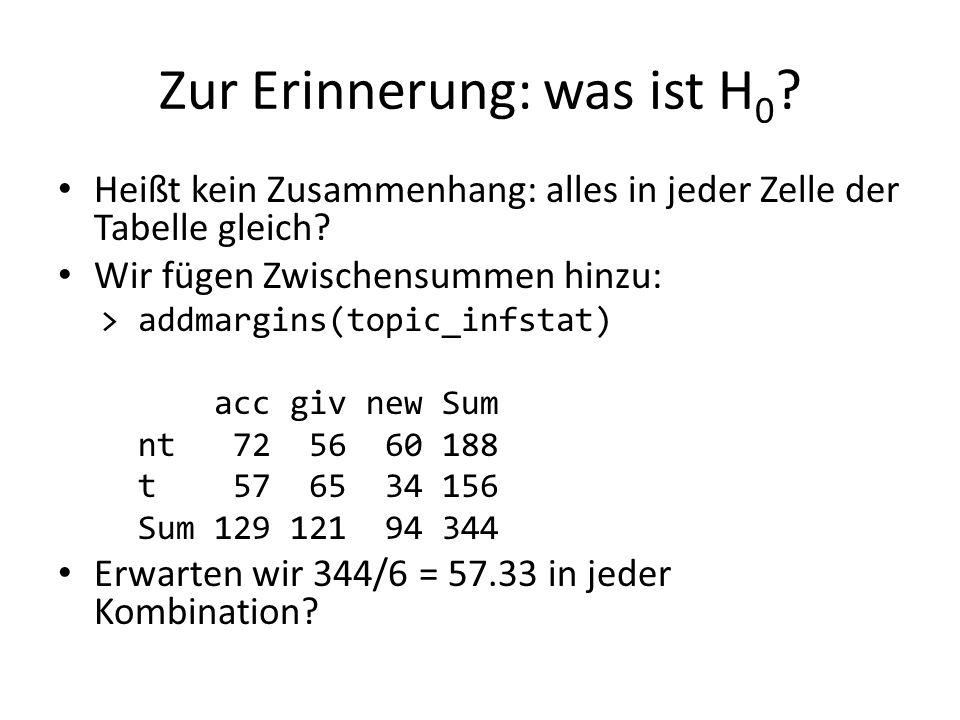 Zur Erinnerung: was ist H 0 ? Heißt kein Zusammenhang: alles in jeder Zelle der Tabelle gleich? Wir fügen Zwischensummen hinzu: > addmargins(topic_inf