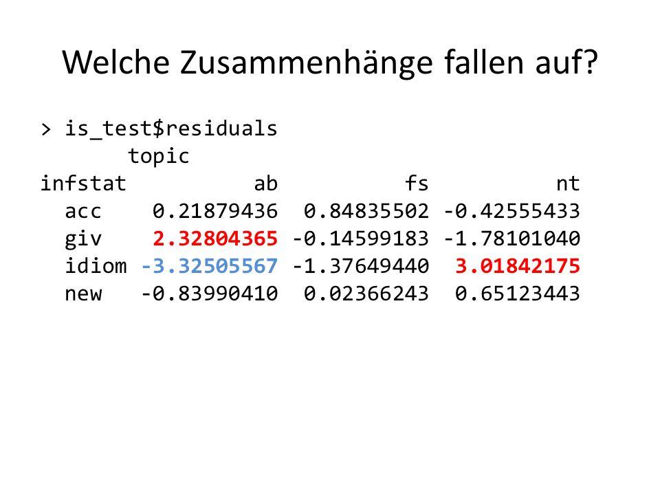 Welche Zusammenhänge fallen auf? > is_test$residuals topic infstat ab fs nt acc 0.21879436 0.84835502 -0.42555433 giv 2.32804365 -0.14599183 -1.781010