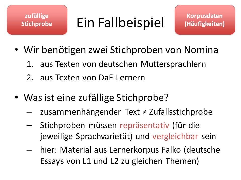 Ein Fallbeispiel Wir benötigen zwei Stichproben von Nomina 1.aus Texten von deutschen Muttersprachlern 2.aus Texten von DaF-Lernern Was ist eine zufäl