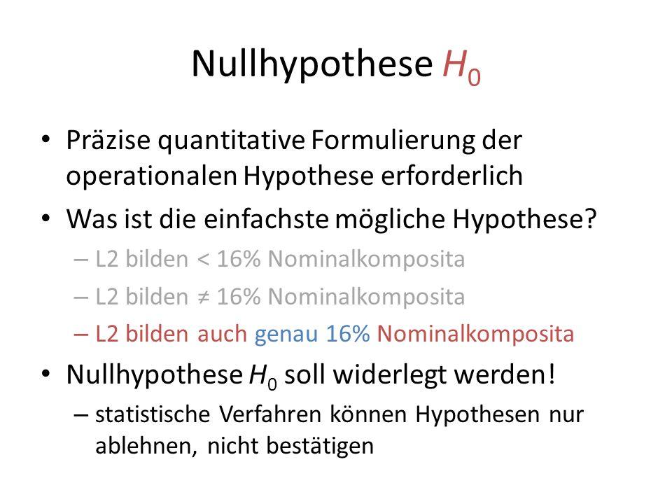 Nullhypothese H 0 Präzise quantitative Formulierung der operationalen Hypothese erforderlich Was ist die einfachste mögliche Hypothese? – L2 bilden <