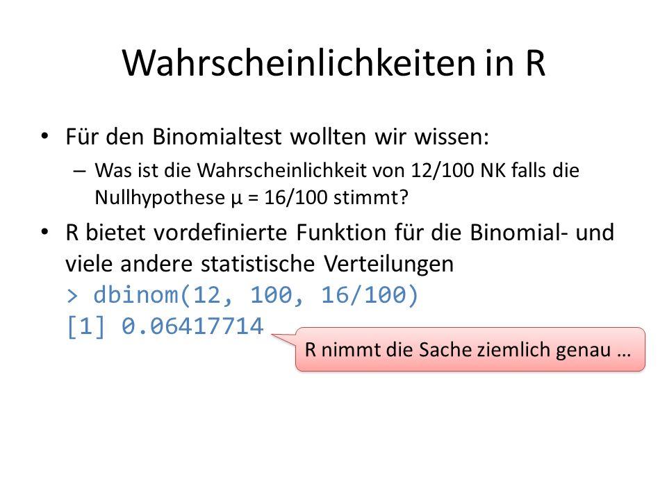 Wahrscheinlichkeiten in R Für den Binomialtest wollten wir wissen: – Was ist die Wahrscheinlichkeit von 12/100 NK falls die Nullhypothese μ = 16/100 s