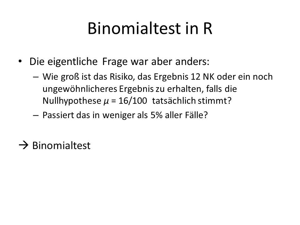Binomialtest in R Die eigentliche Frage war aber anders: – Wie groß ist das Risiko, das Ergebnis 12 NK oder ein noch ungewöhnlicheres Ergebnis zu erha