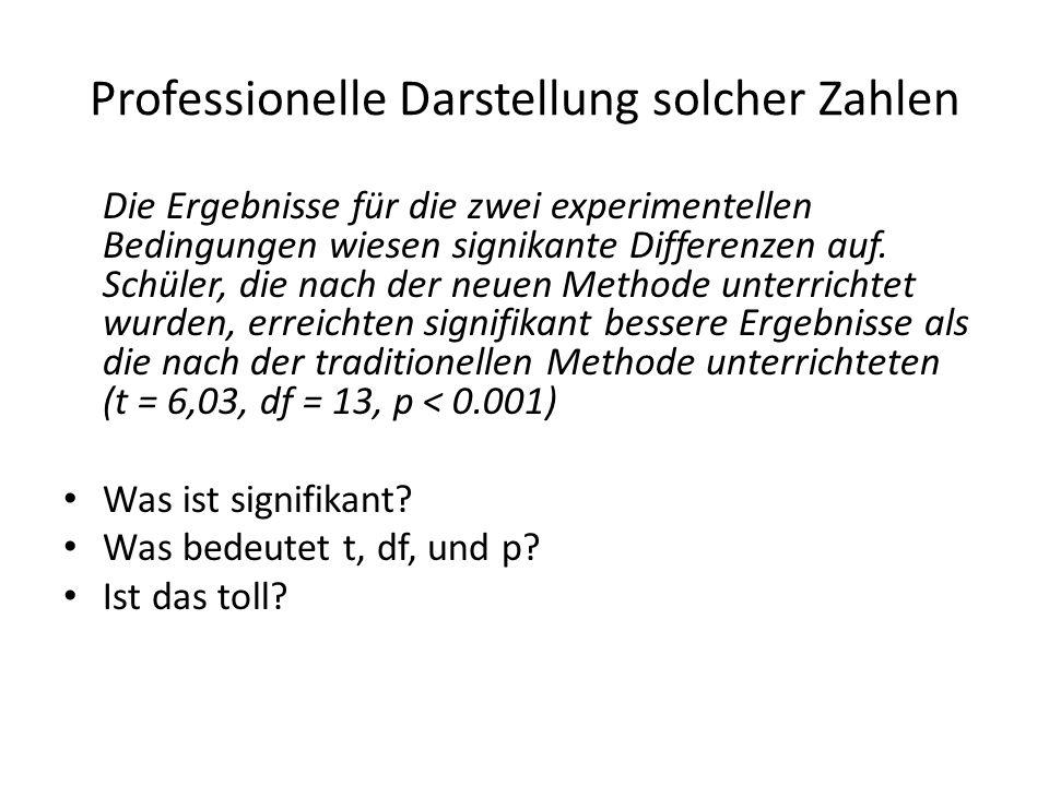 Ein Fallbeispiel Wir benötigen zwei Stichproben von Nomina 1.aus Texten von deutschen Muttersprachlern 2.aus Texten von DaF-Lernern Was ist eine zufällige Stichprobe.