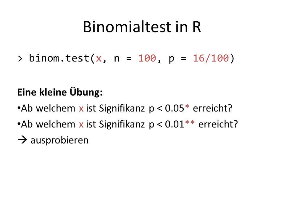 Binomialtest in R > binom.test(x, n = 100, p = 16/100) Eine kleine Übung: Ab welchem x ist Signifikanz p < 0.05* erreicht? Ab welchem x ist Signifikan