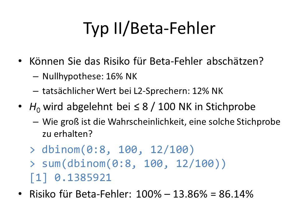 Typ II/Beta-Fehler Können Sie das Risiko für Beta-Fehler abschätzen? – Nullhypothese: 16% NK – tatsächlicher Wert bei L2-Sprechern: 12% NK H 0 wird ab