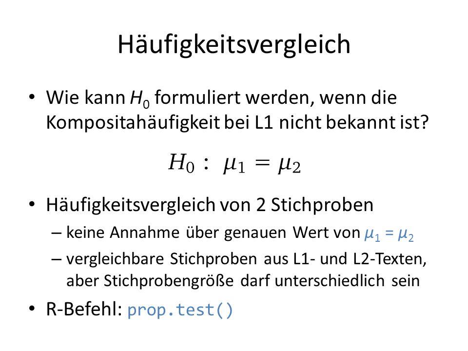 Häufigkeitsvergleich Wie kann H 0 formuliert werden, wenn die Kompositahäufigkeit bei L1 nicht bekannt ist? Häufigkeitsvergleich von 2 Stichproben – k
