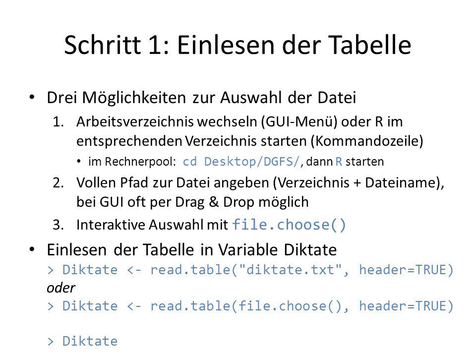 Schritt 1: Einlesen der Tabelle Drei Möglichkeiten zur Auswahl der Datei 1.Arbeitsverzeichnis wechseln (GUI-Menü) oder R im entsprechenden Verzeichnis