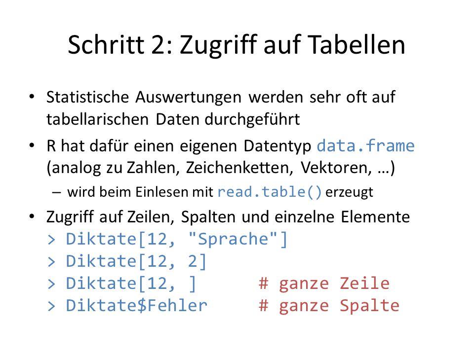 Schritt 2: Zugriff auf Tabellen Statistische Auswertungen werden sehr oft auf tabellarischen Daten durchgeführt R hat dafür einen eigenen Datentyp dat