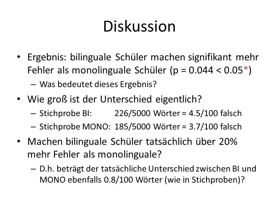 Diskussion Ergebnis: bilinguale Schüler machen signifikant mehr Fehler als monolinguale Schüler (p = 0.044 < 0.05*) – Was bedeutet dieses Ergebnis? Wi