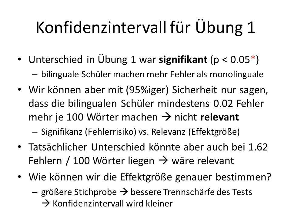Konfidenzintervall für Übung 1 Unterschied in Übung 1 war signifikant (p < 0.05*) – bilinguale Schüler machen mehr Fehler als monolinguale Wir können