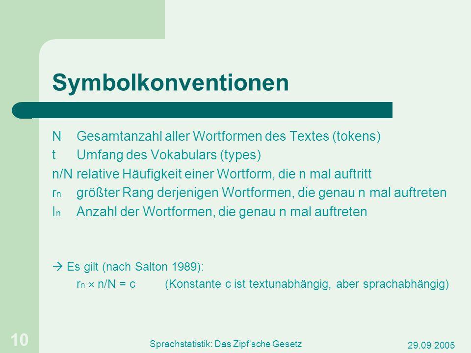 29.09.2005 Sprachstatistik: Das Zipf'sche Gesetz 10 Symbolkonventionen NGesamtanzahl aller Wortformen des Textes (tokens) tUmfang des Vokabulars (type
