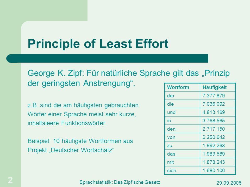 29.09.2005 Sprachstatistik: Das Zipf'sche Gesetz 2 Principle of Least Effort George K. Zipf: Für natürliche Sprache gilt das Prinzip der geringsten An