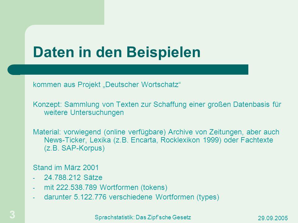 29.09.2005 Sprachstatistik: Das Zipf'sche Gesetz 3 Daten in den Beispielen kommen aus Projekt Deutscher Wortschatz Konzept: Sammlung von Texten zur Sc
