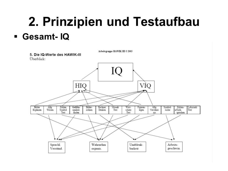 2. Prinzipien und Testaufbau Gesamt- IQ