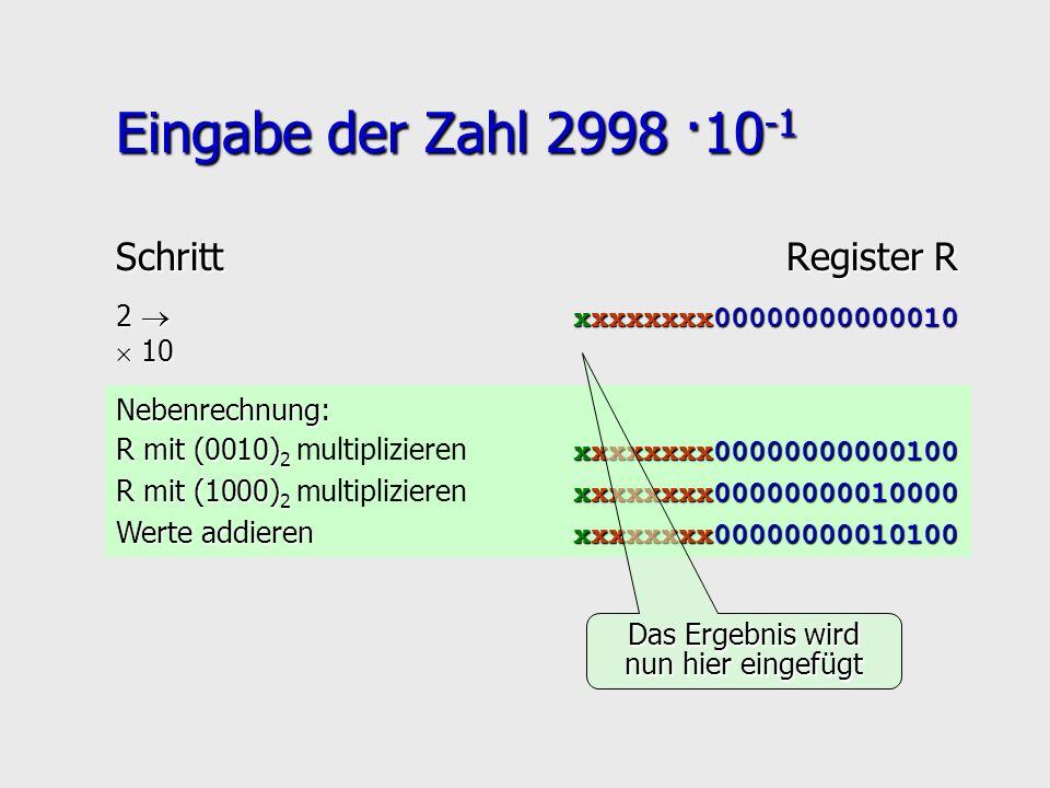 Eingabe der Zahl 2998 ·10 -1 SchrittRegister R 2 xxxxxxxx00000000000010 10 10 Nebenrechnung: R mit (0010) 2 xxxxxxxx00000000000100 R mit (0010) 2 mult