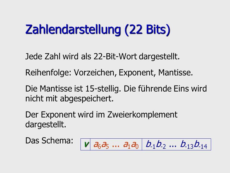 Decodierung (-1) v (1.b -1 b -2...b -13 b -14 ) 2 ·2 (a 6 a 5...
