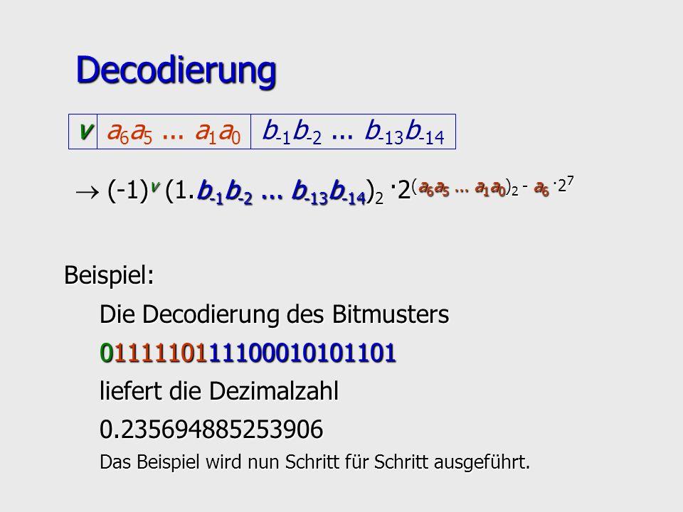 Decodierung (-1) v (1.b -1 b -2... b -13 b -14 ) 2 ·2 (a 6 a 5... a 1 a 0 ) 2 - a 6 ·2 7 v b -1 b -2... b -13 b -14 a 6 a 5... a 1 a 0 Beispiel: Die D