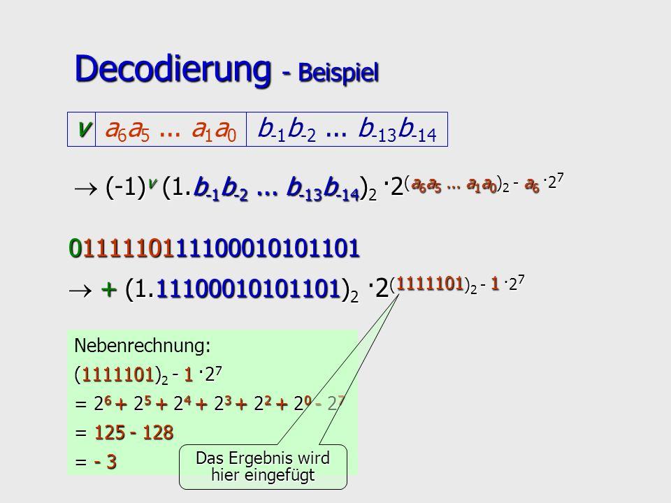 Decodierung - Beispiel (-1) v (1.b -1 b -2... b -13 b -14 ) 2 ·2 (a 6 a 5... a 1 a 0 ) 2 - a 6 ·2 7 v b -1 b -2... b -13 b -14 a 6 a 5... a 1 a 0 Nebe