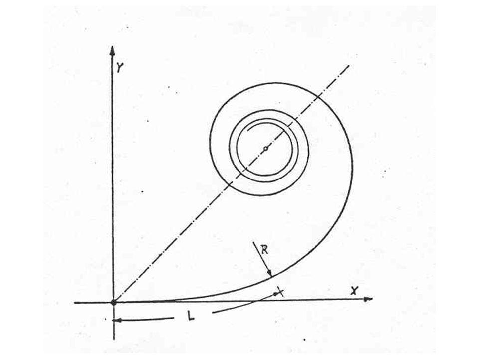 R L = A 2