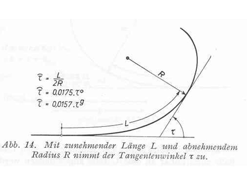 Übergang von einer Geraden auf einen Kreisbogen R = 60