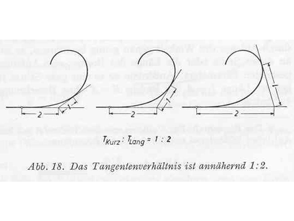 Beispiel: A = 150 L R 28,1251,1191800 56,254,4762400 112,50017,9049200 Man sieht, dass L linear zunimmt, wenn R linear abnimmt.