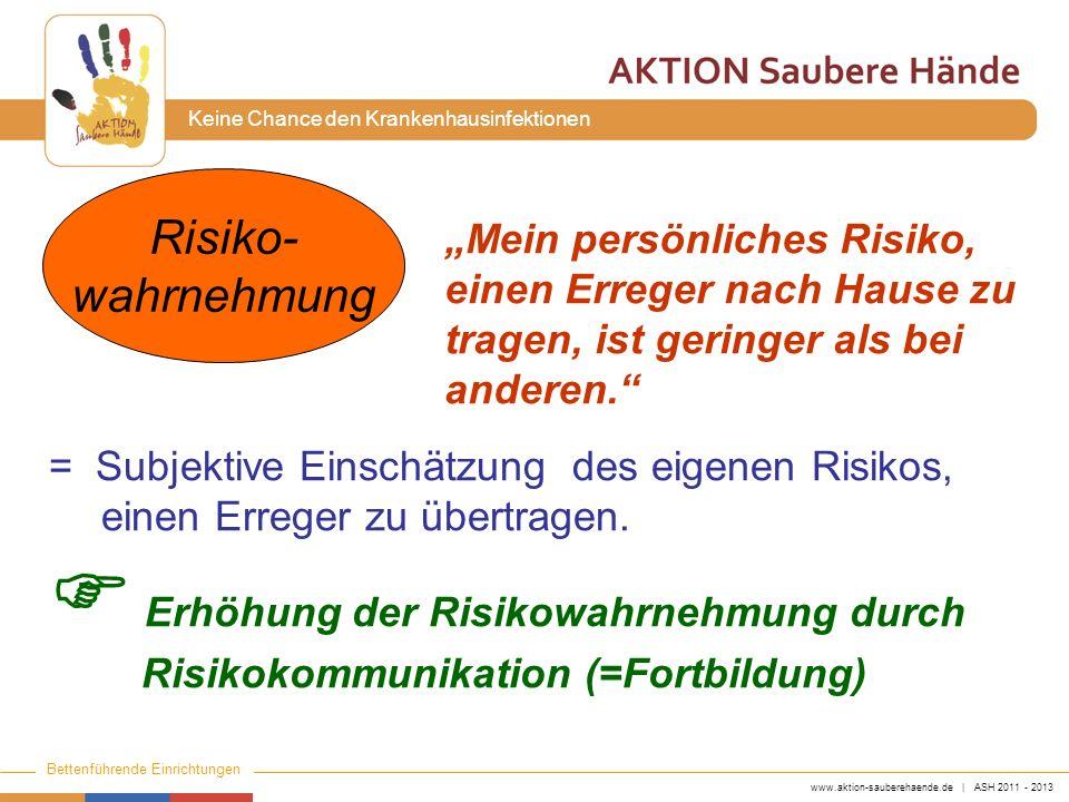 www.aktion-sauberehaende.de | ASH 2011 - 2013 Bettenführende Einrichtungen Keine Chance den Krankenhausinfektionen Mein persönliches Risiko, einen Err