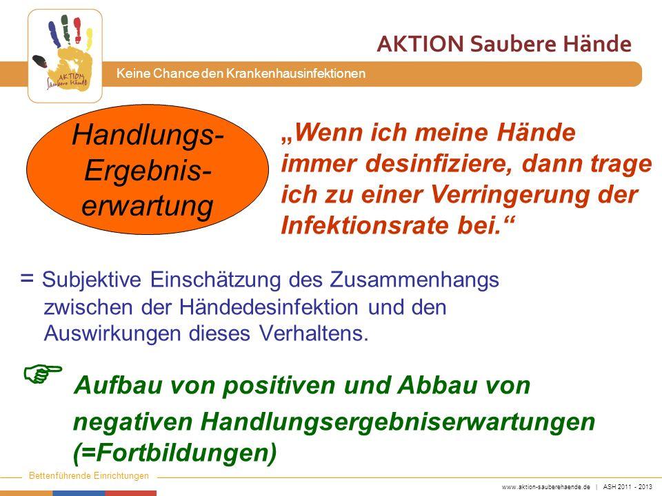 www.aktion-sauberehaende.de | ASH 2011 - 2013 Bettenführende Einrichtungen Keine Chance den Krankenhausinfektionen = Subjektive Einschätzung des Zusam