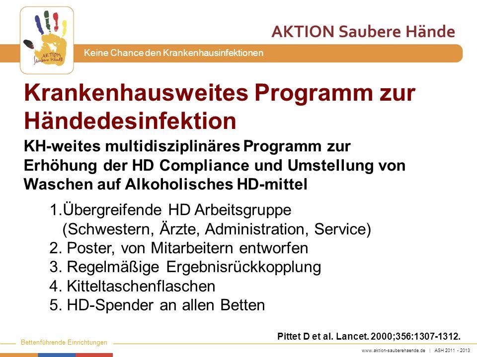 www.aktion-sauberehaende.de | ASH 2011 - 2013 Bettenführende Einrichtungen Keine Chance den Krankenhausinfektionen Krankenhausweites Programm zur Händ
