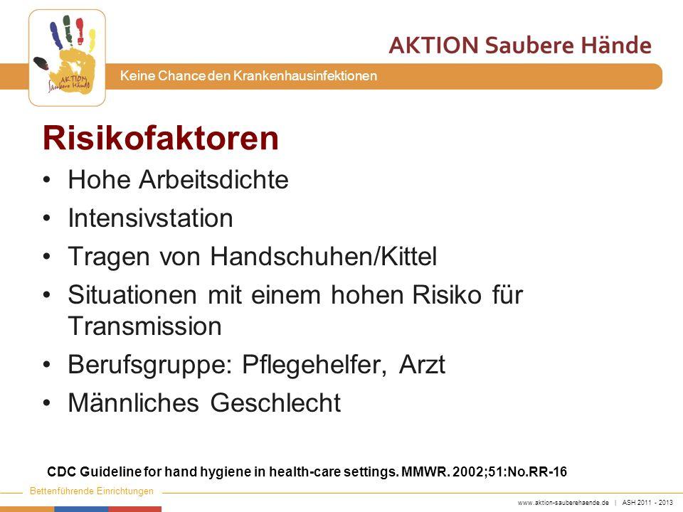 www.aktion-sauberehaende.de | ASH 2011 - 2013 Bettenführende Einrichtungen Keine Chance den Krankenhausinfektionen Risikofaktoren Hohe Arbeitsdichte I