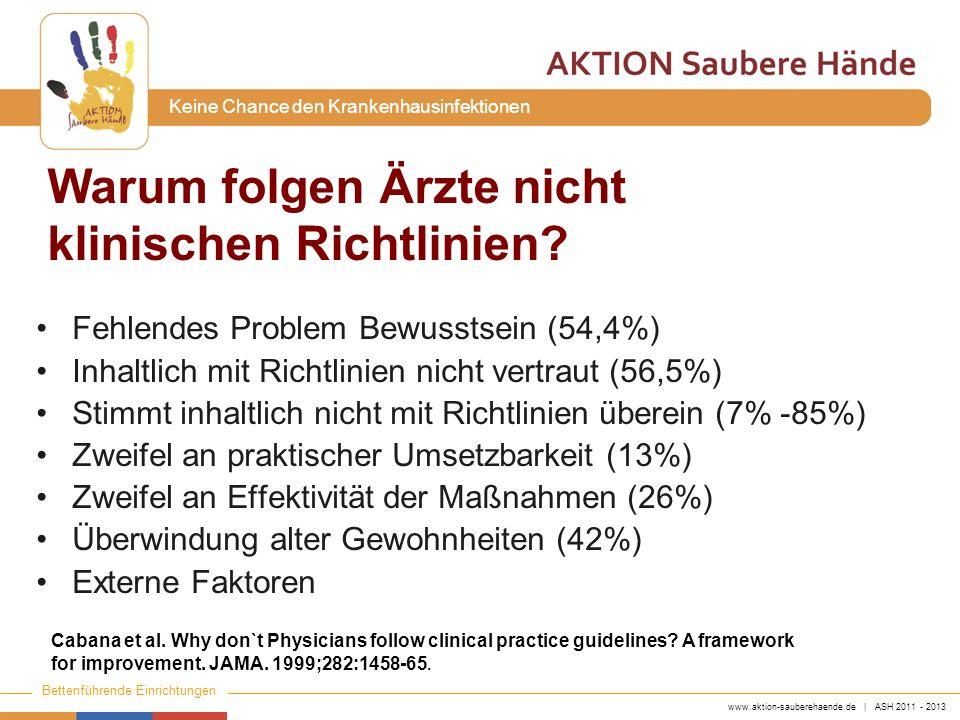 www.aktion-sauberehaende.de   ASH 2011 - 2013 Bettenführende Einrichtungen Keine Chance den Krankenhausinfektionen Nachgefragt 163 Ärzte beobachtet und anschließend befragt Durchschnittliche HD Compliance 57% (87% Internisten vs.