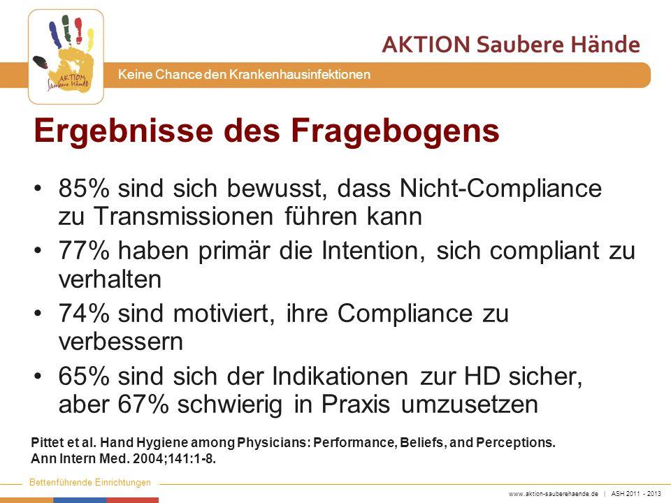www.aktion-sauberehaende.de | ASH 2011 - 2013 Bettenführende Einrichtungen Keine Chance den Krankenhausinfektionen Ergebnisse des Fragebogens 85% sind
