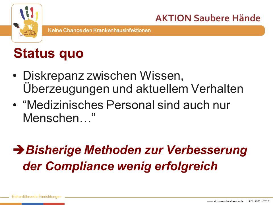 www.aktion-sauberehaende.de | ASH 2011 - 2013 Bettenführende Einrichtungen Keine Chance den Krankenhausinfektionen Status quo Diskrepanz zwischen Wiss