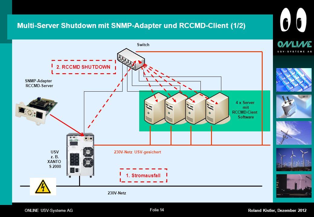 Folie 14 ONLINE USV-Systeme AG Roland Kistler, Dezember 2012 Multi-Server Shutdown mit SNMP-Adapter und RCCMD-Client (1/2) USV z. B. XANTO S 2000 Swit